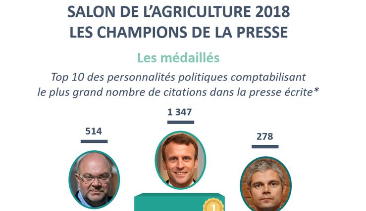 Salon de l'agriculture 2018 – Les champions de la Presse